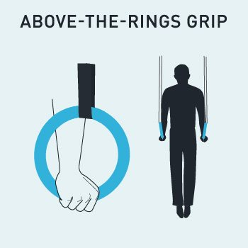 Above the rings grip