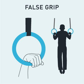False grip on gymnastic rings technique