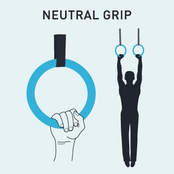 Neutral Grip on Gymnastic Rings technique