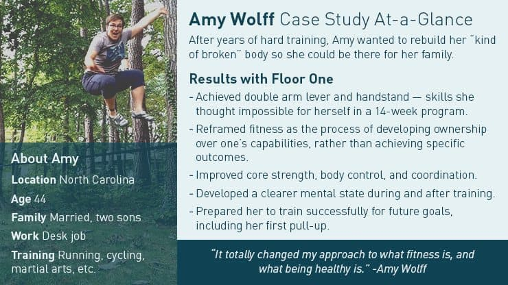 Amy Wolff's case study summary