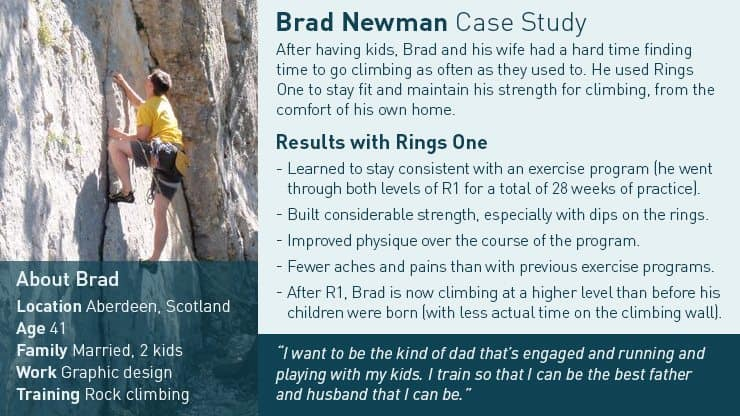 Rings One Case Study