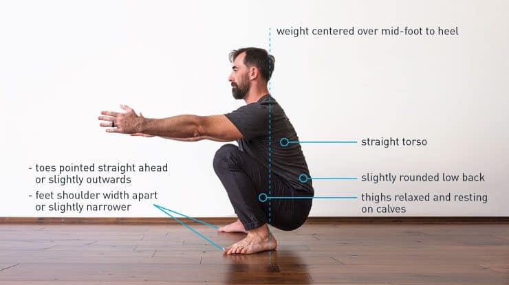 Bodyweight Squat Form Photo