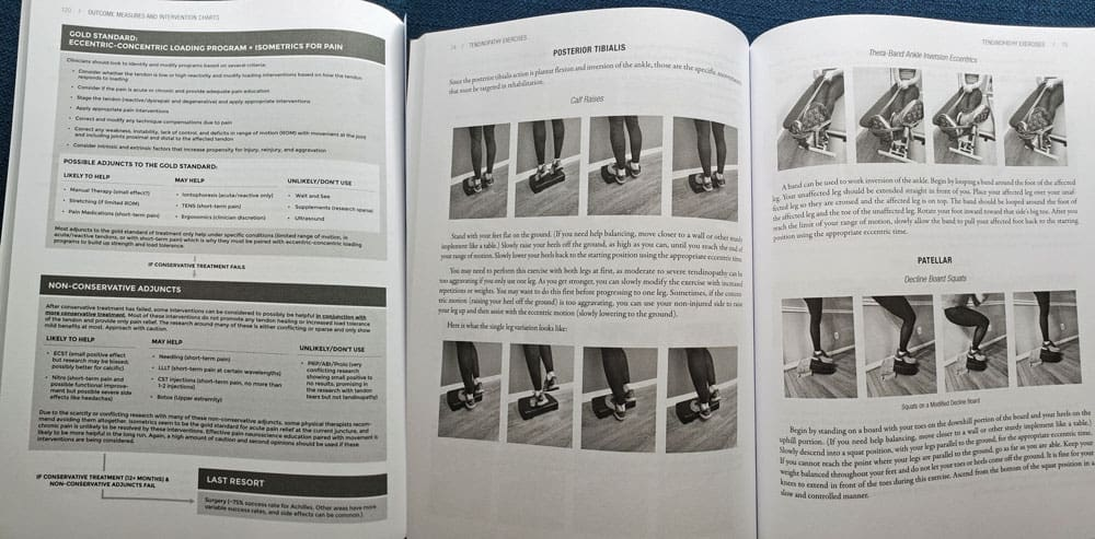 Pages from the book, Overcoming Tendonitis, by Steven Low