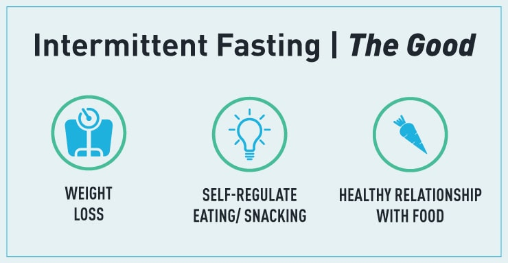 the positive aspects of intermittent fasting